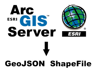 ArcGIS Server Bulk Dataset Download